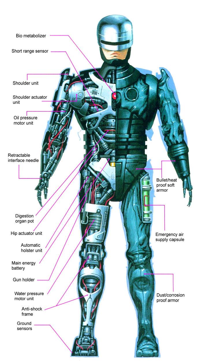 Blueprints  RoboCop